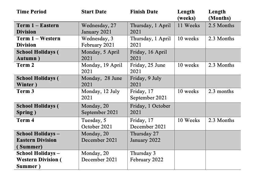 NSW School Holidays 2021, NSW School Calendar 2021
